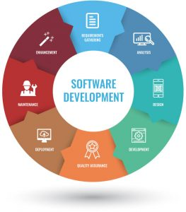 Software Development In Mumbai