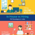 In-House VS Outsourcing a PHP Developer in India