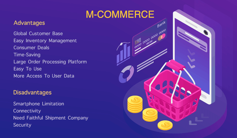 Advantages and Disadvantages of M-commerce