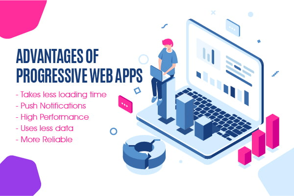 Advantages of Progressive web app ideas