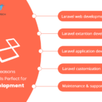 Why Laravel Is Perfect for Web Development