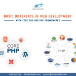 Basic difference in Web Development with Core PHP and PHP Frameworks
