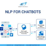 NLP for chatbot