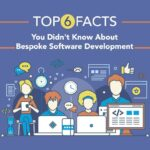 Top 6 Facts You Didn't Know About Bespoke Software Development